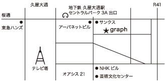 graph_map